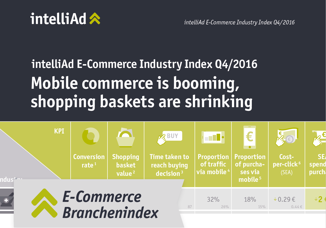 Slider E-Commerce Industry Index Q4 2016