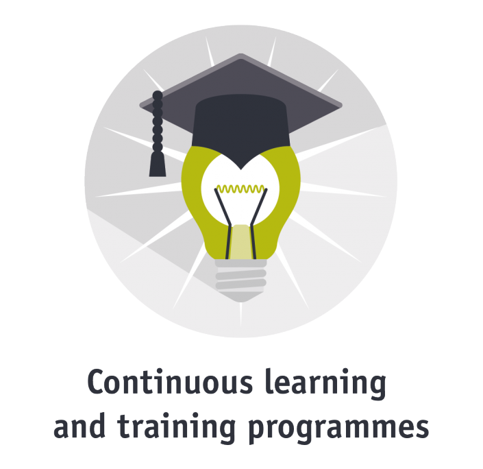 No day passes without new insights. Education programmes ensure that our employers always remain at the cutting edge.
