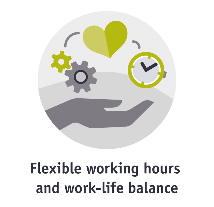 We endorse flexible working hour schemes and accommodate the wishes and needs of our employees.